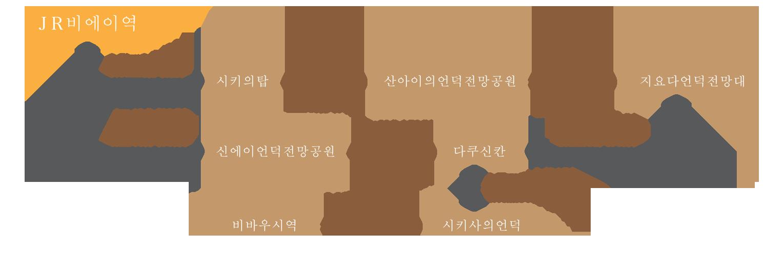 観光コース図